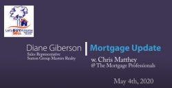 mortgageupdate