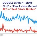 Real Estate Bubble Search Term